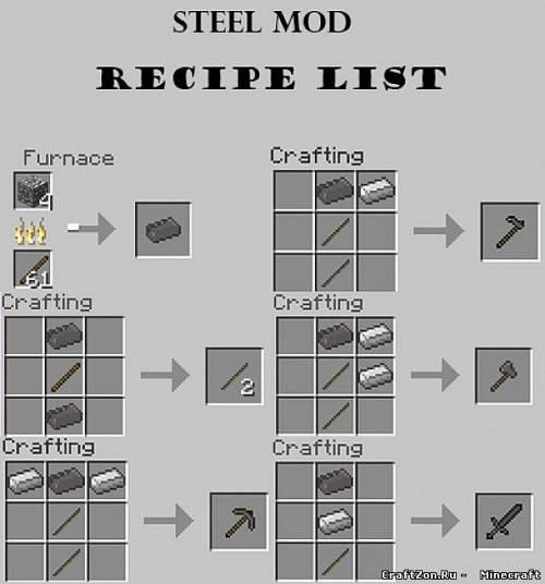 Как сделать сталь в minecraft